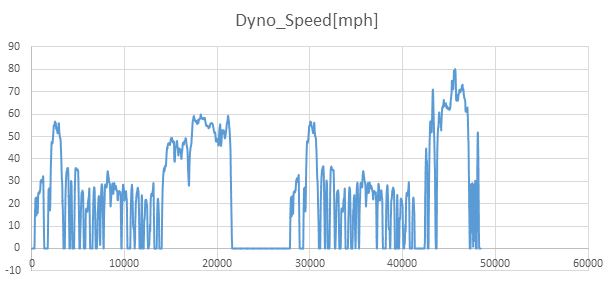 speed.png.9c674288f0512abf0bf6de002a94600c.png
