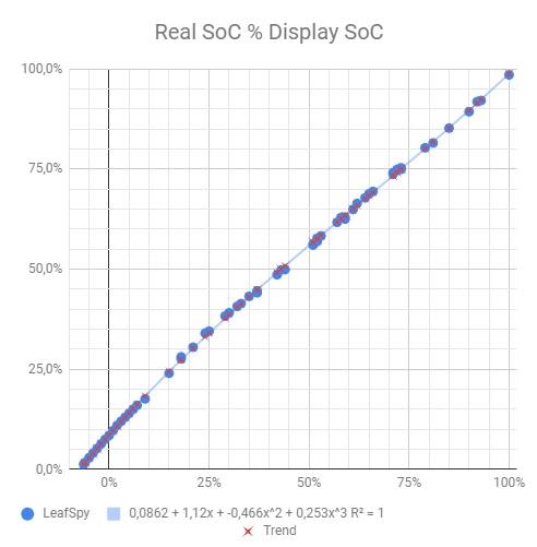 Leaf2018-RealSoC_LeafSpySoC.jpg.47eb536d8d52d985f4b4fa22fd9fed21.jpg
