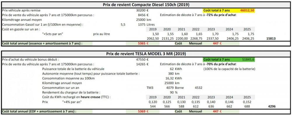 Compact vs TM3.jpg