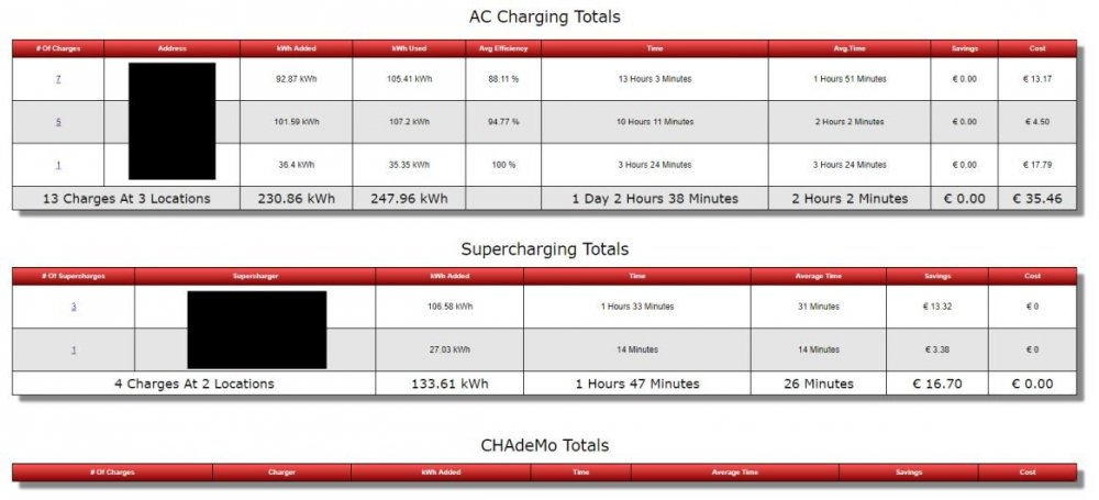 charge.thumb.jpg.03d2f2ca724b09b8852395ac5140cb1e.jpg