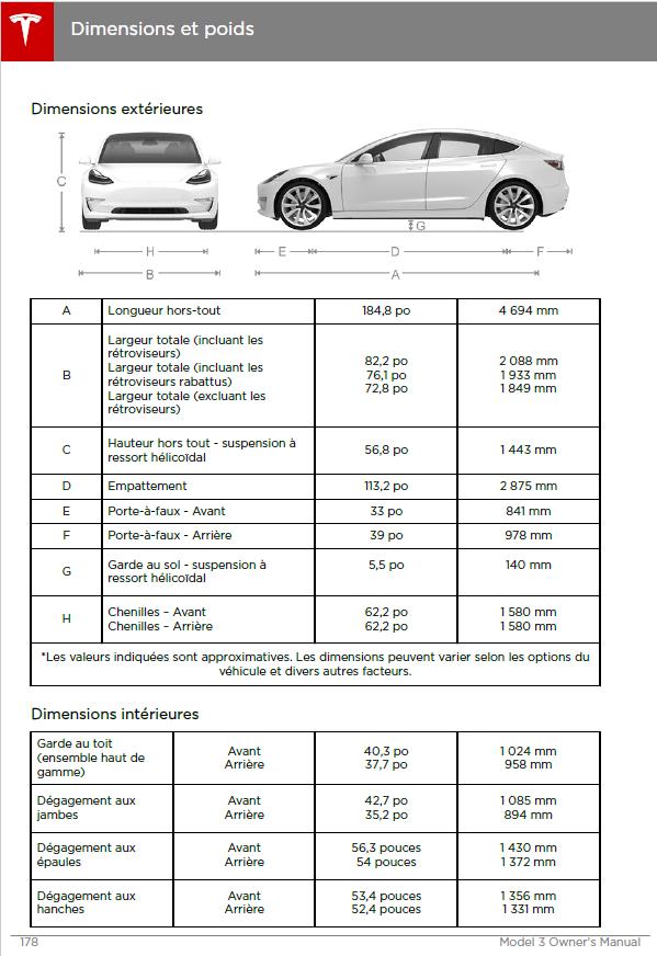 Les Caracteristiques De La Tesla Model 3 Merci De Lire Le 2 Eme Post Avant De Poser Une Question Tesla Model 3 Forum Automobile Propre