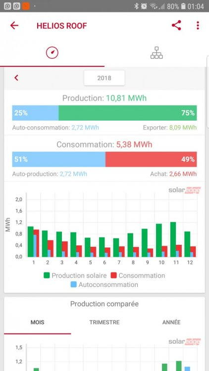 Screenshot_20181225-010437_SolarEdge.jpg