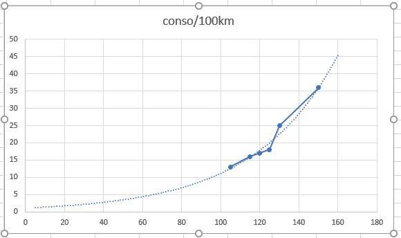 courbe de conso.jpg