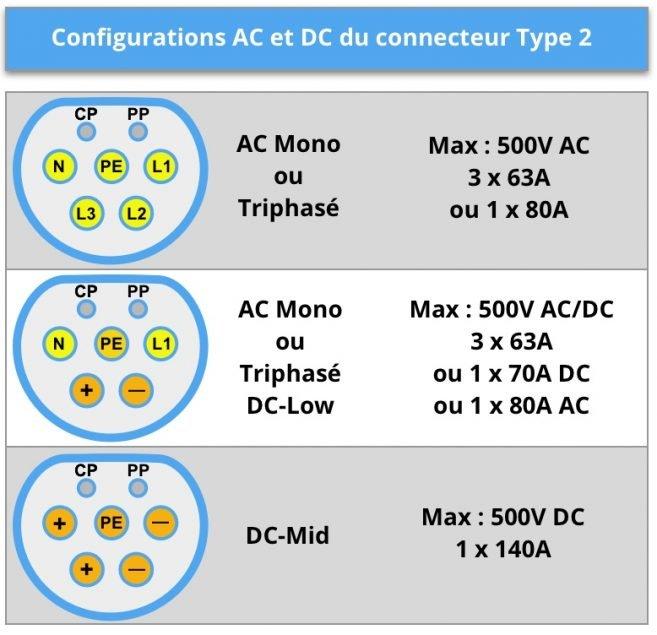 config-type2-1-657x635.jpg
