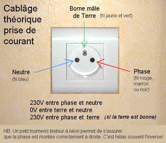 prise-phase-terre-neutre.jpg.6a319a928bd585c371a3a27273ac82da.jpg