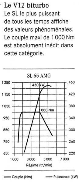 SL65Courbes002.jpg