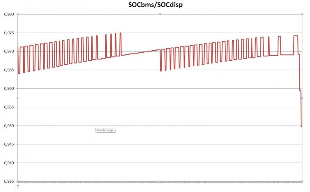 SOCbms-SOCdisp.thumb.jpg.65360f1891fb4ff7954be275feb24580.jpg