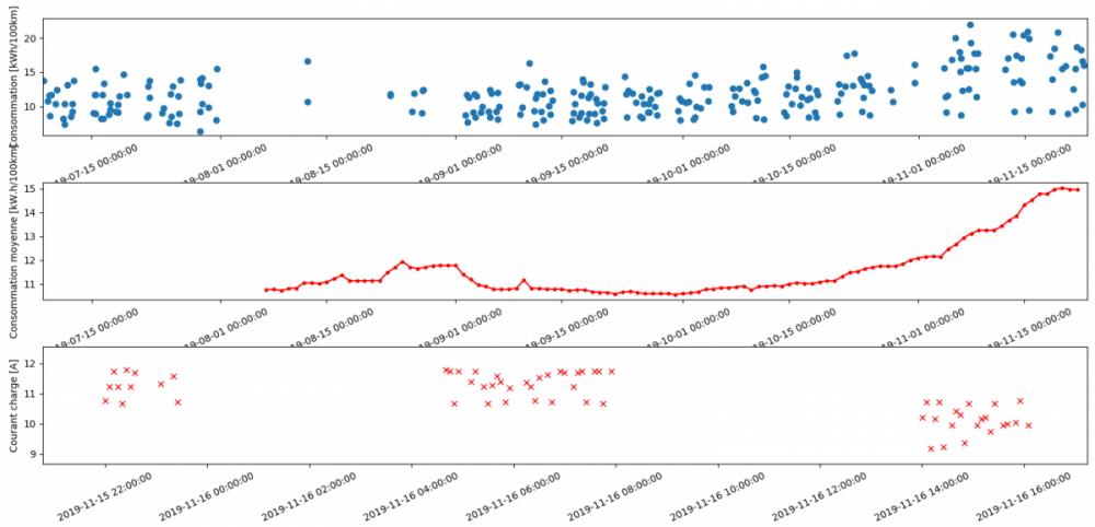 monitoring-I3.png
