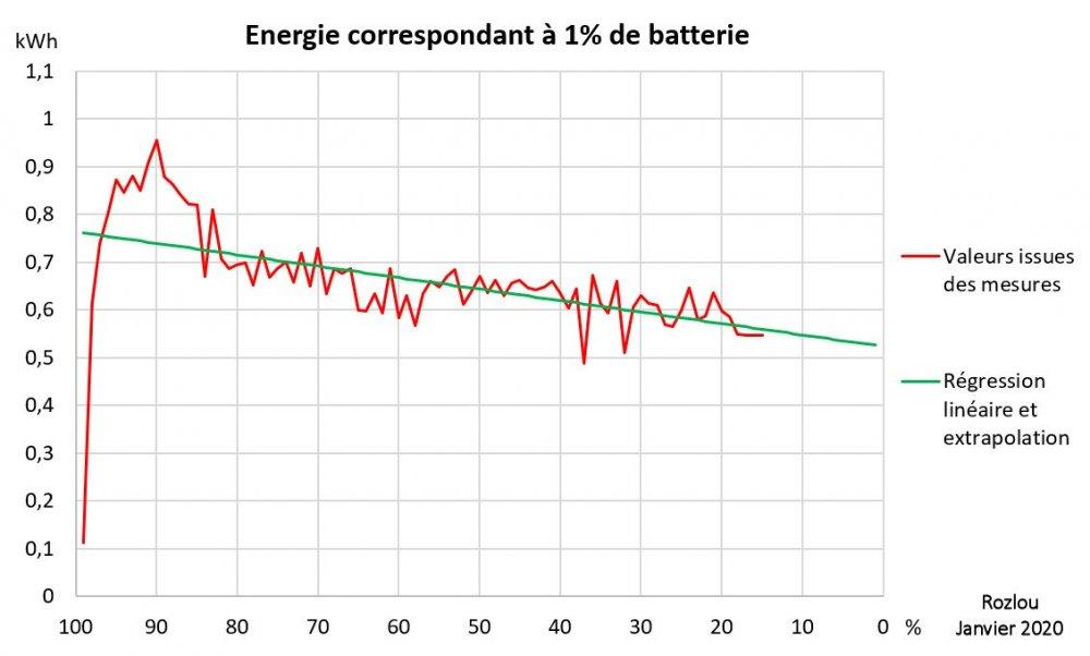 490754166_Rozlou_Energie-1-Batterie.thumb.jpg.82eeb7be8657f2eb11abdeef899b8080.jpg