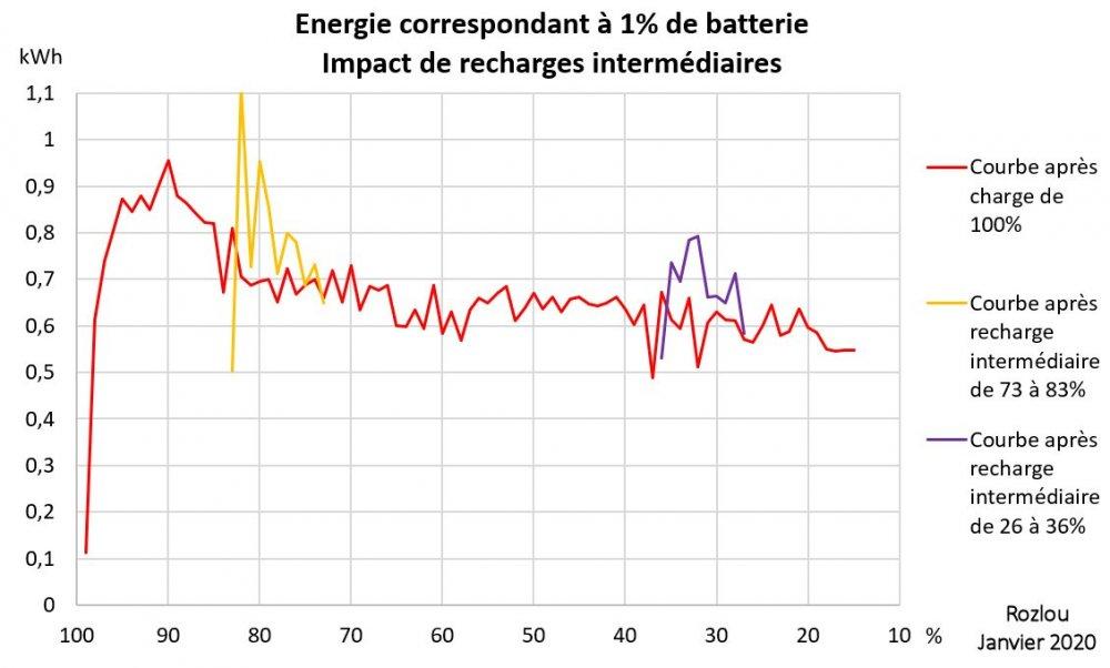 74338067_Rozlou_Impact-Recharges-Intermediaire--Batterie.thumb.jpg.f5d68af386e207ced8eb40580597f2de.jpg