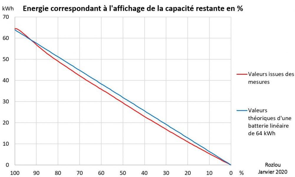 936888755_Rozlou_Energie-Restante--Batterie.thumb.jpg.717a57e6c97f81a97eac081c50421763.jpg