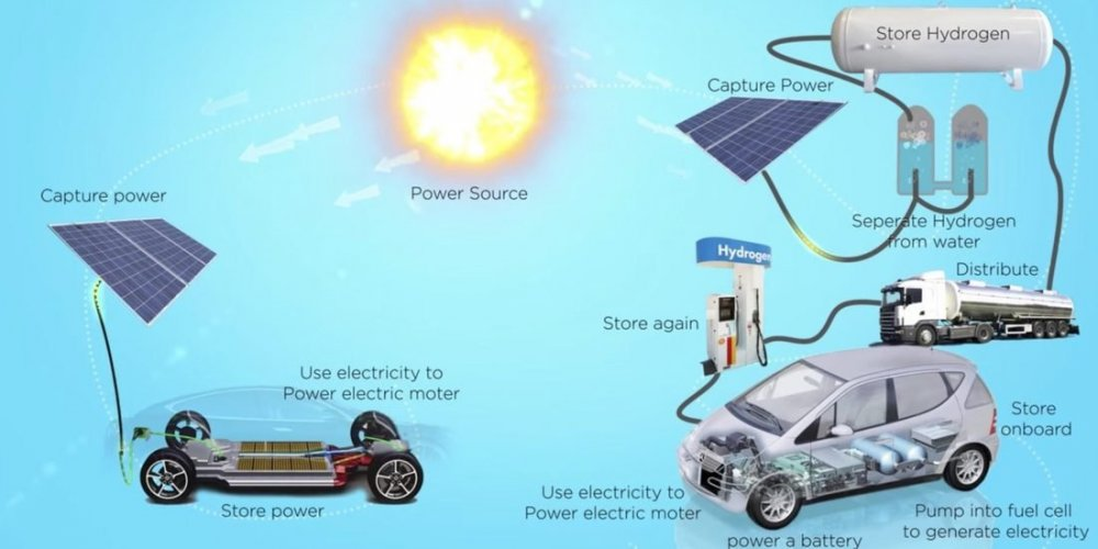 electric-car-vs-hydrogen-fuel-cell1-e1509049014192_1_orig.thumb.jpg.cac08a4fbebc9a0906b61a08d6d942cf.jpg