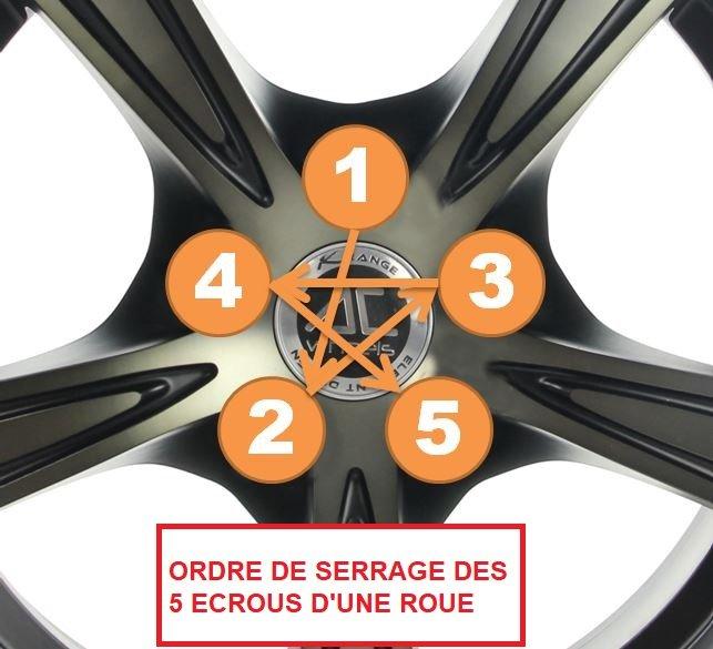 visser-ecrous-jante-roue-5-trous.jpg