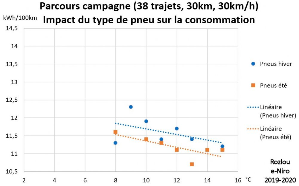 Rozlou_Impact-Pneus-Parcours-Campagne_Avr20.thumb.jpg.5d0d18d110cc926ef52fc295e24ee6fe.jpg