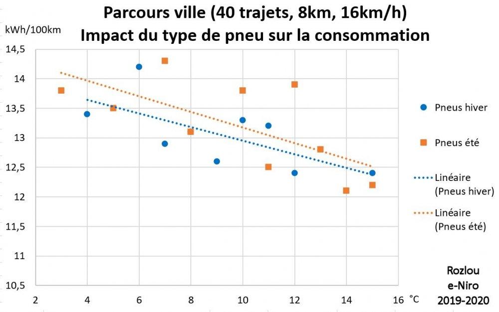 Rozlou_Impact-Pneus-Parcours-Ville_Avr20.thumb.jpg.695463ef3045bfd2eab0cbc2e20ad626.jpg