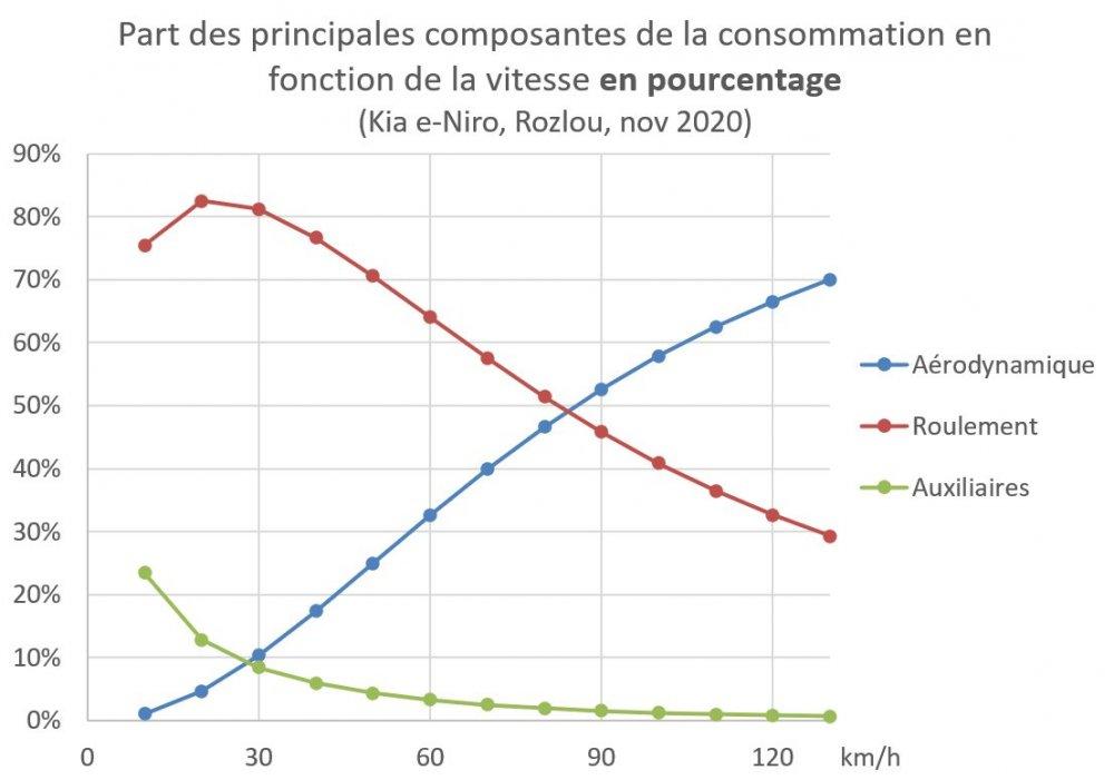 Rozlou_Parts-Conso_Valeur-Relative-PourCent_Nov20.thumb.jpg.e146dfbe7744a16c6968239a18be9d26.jpg