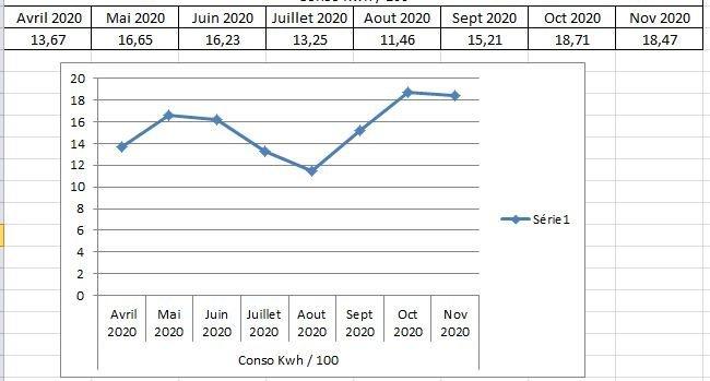 Conso e208 - 2020.JPG