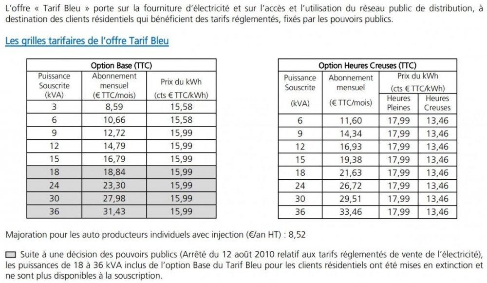 175496866_tariflectricit.thumb.JPG.a96f826ea8b2fba6e299e4d21cd7024a.JPG