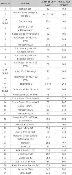 prix des batteries .png