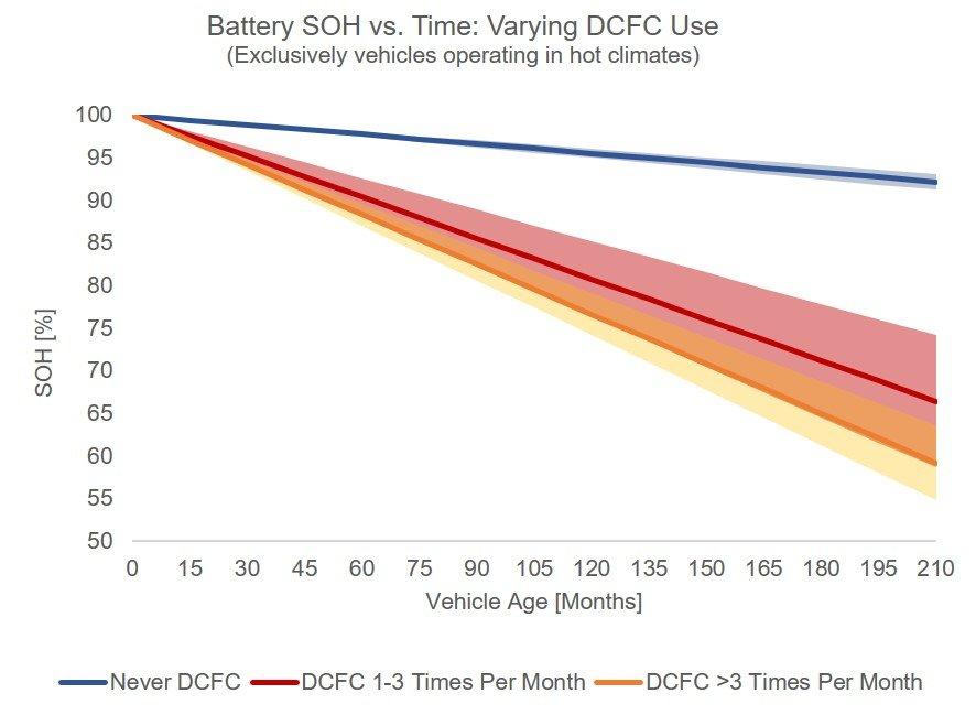 etude-geolab-recharge-dc-batteries.jpg